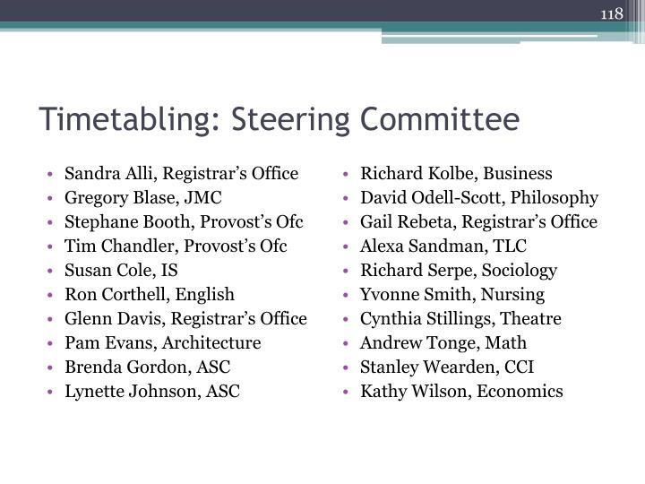 Timetabling: Steering Committee