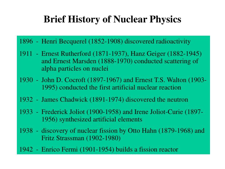 brief history of nuclear physics n.