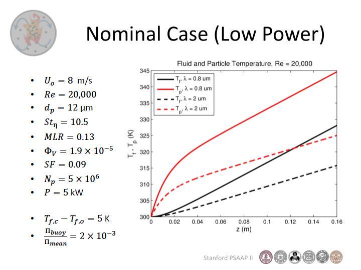 Nominal Case (Low Power)