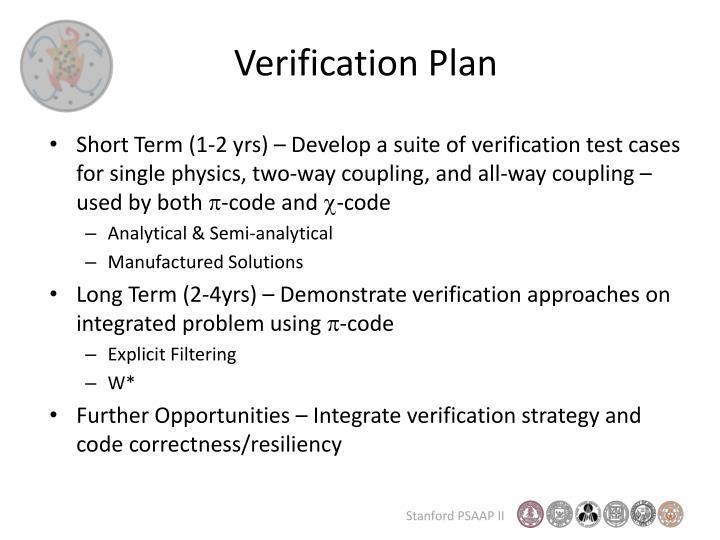 Verification Plan