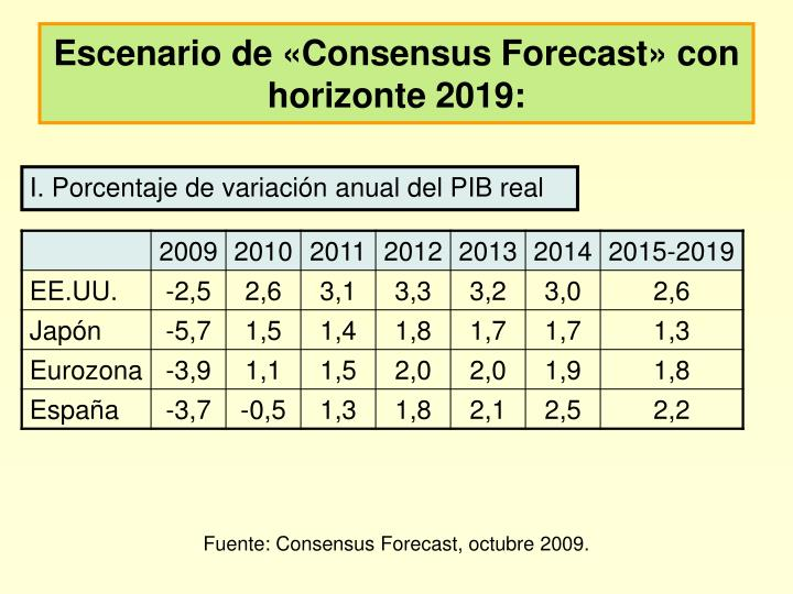 Escenario de consensus forecast con horizonte 2019