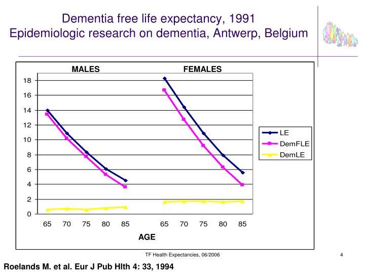 Dementia free life expectancy, 1991
