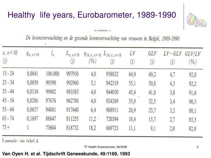 Healthy life years eurobarometer 1989 1990