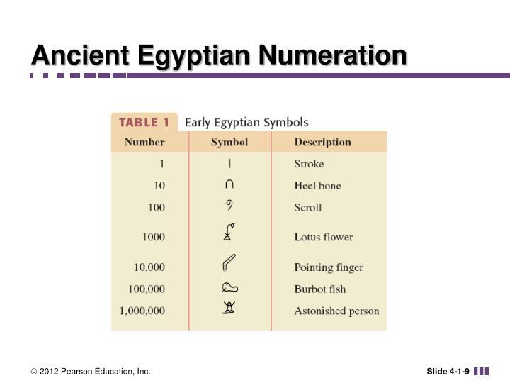 Ancient Egyptian Numeration