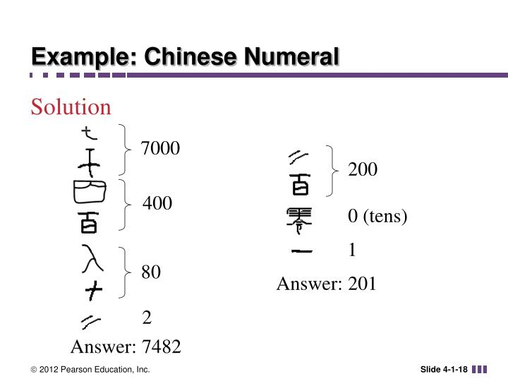 Example: Chinese Numeral
