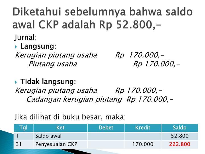 Diketahui sebelumnya bahwa saldo awal CKP adalah Rp 52.800,-