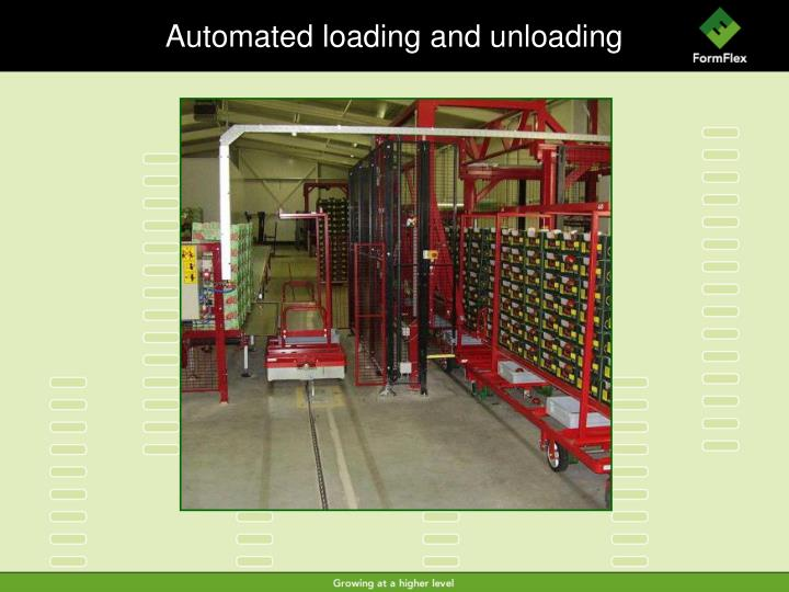 Automated loading and unloading