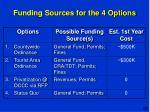 funding sources for the 4 options