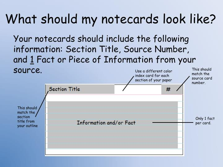 What should my notecards look like?