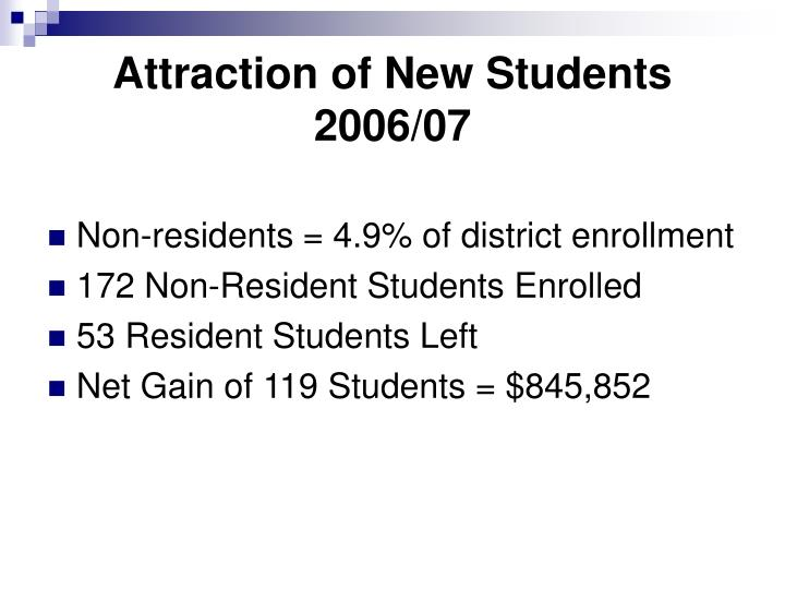 Attraction of New Students