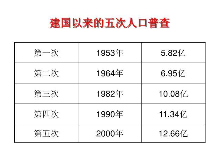 建国以来的五次人口普查