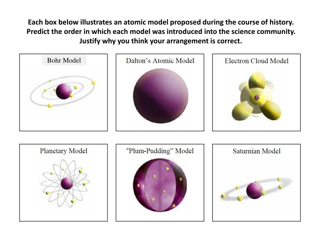 different atomic models suggested by different scientists