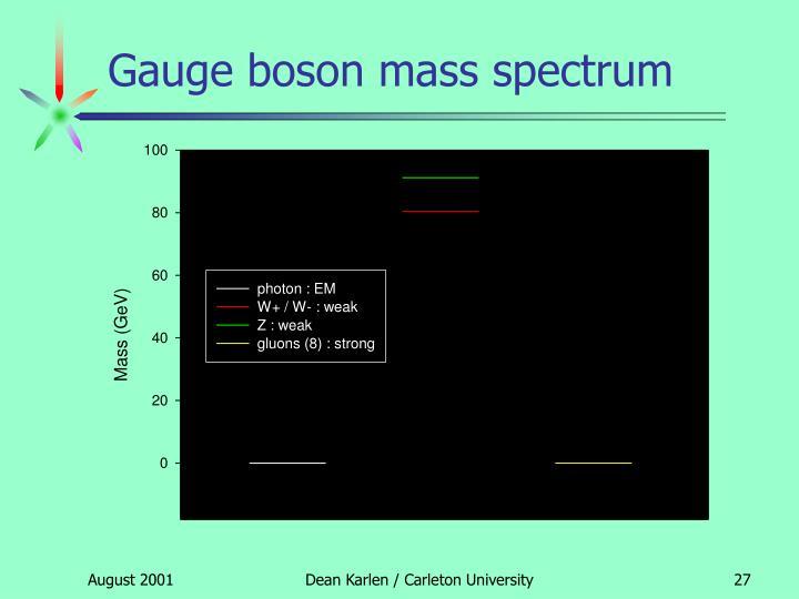 Gauge boson mass spectrum