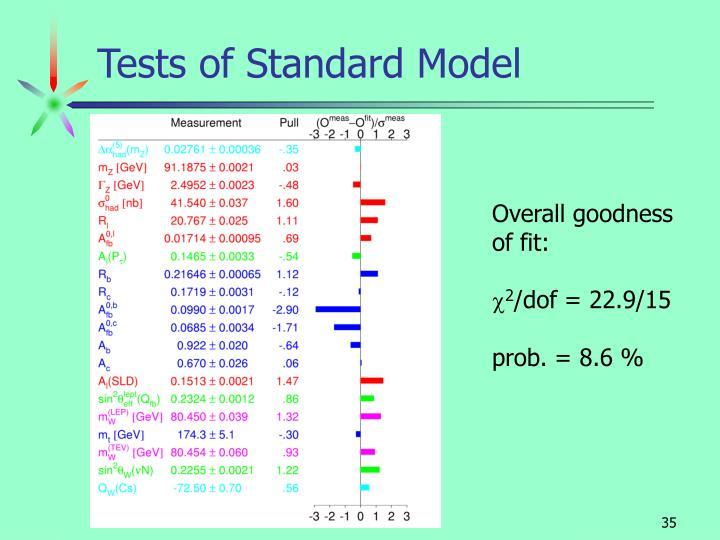 Tests of Standard Model