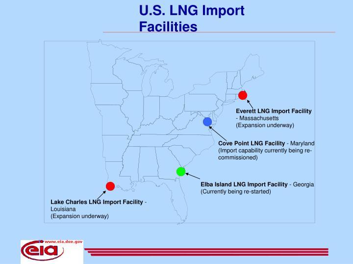 U.S. LNG Import Facilities