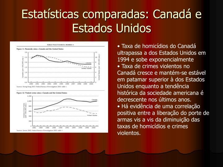 Estatísticas comparadas: Canadá e Estados Unidos