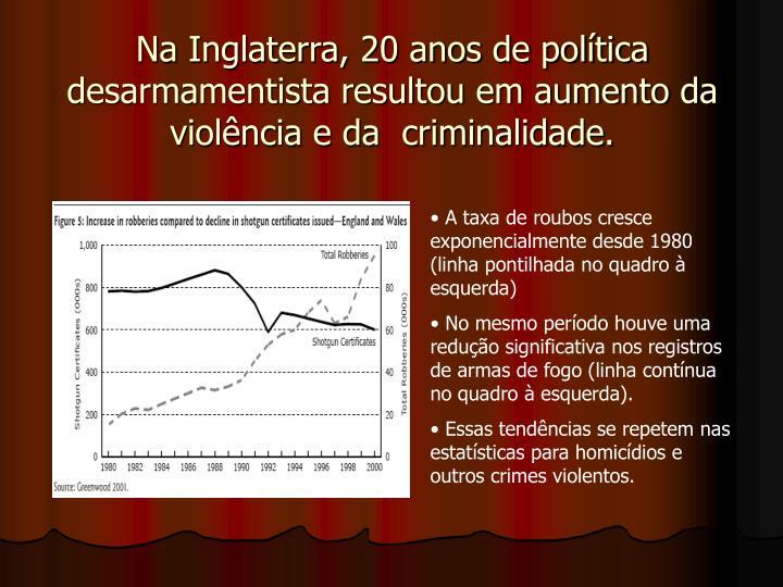 Na Inglaterra, 20 anos de política desarmamentista resultou em aumento da violência e da  criminalidade.