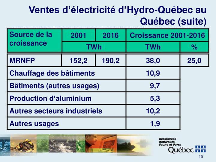 Ventes d'électricité d'Hydro-Québec au Québec (suite)