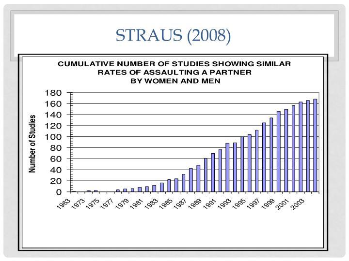 Straus (2008)