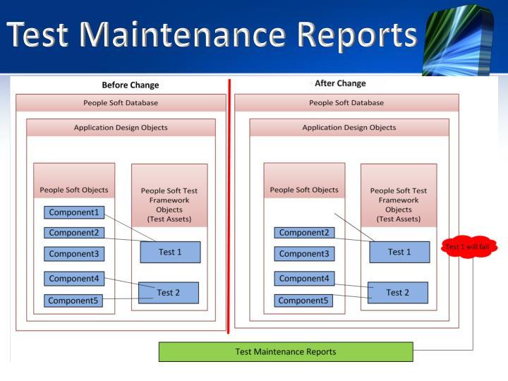 Test Maintenance Reports