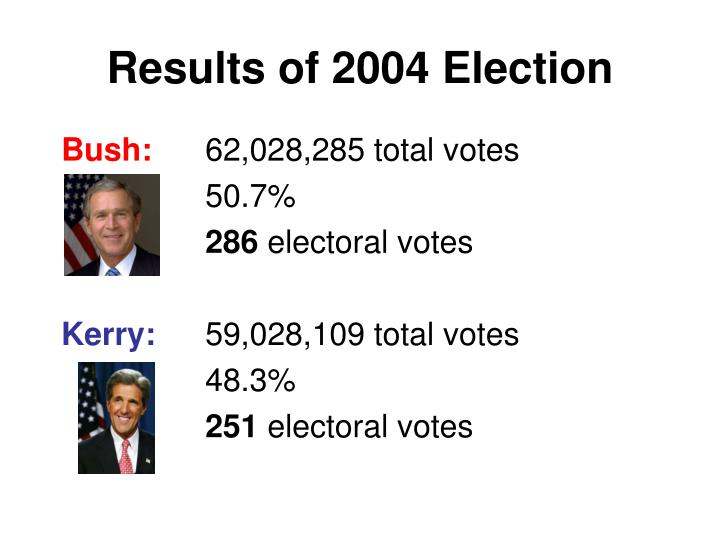 Results of 2004 Election