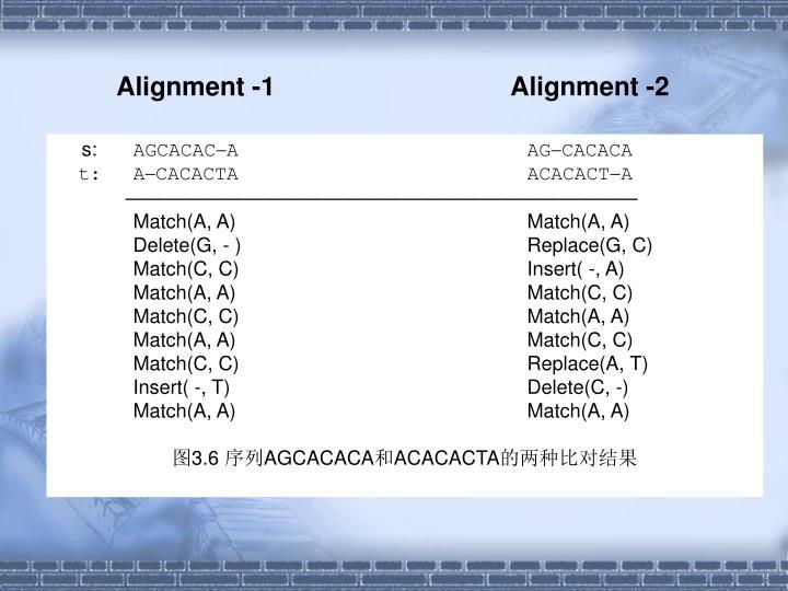 Alignment -1 Alignment -2