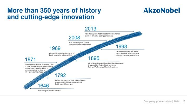 More than 350 years of history and cutting edge innovation