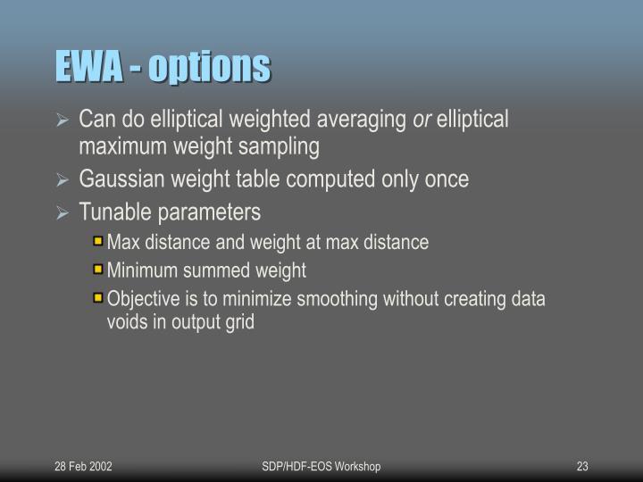 EWA - options