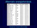 alternat v energiaforr sok10