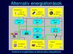 alternat v energiaforr sok3