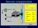 alternat v energiaforr sok6