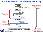another view of the memory hierarchy