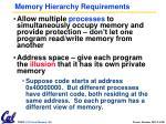 memory hierarchy requirements1