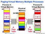 paging virtual memory multiple processes