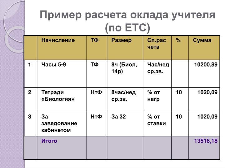 Пример расчета оклада учителя (по ЕТС)