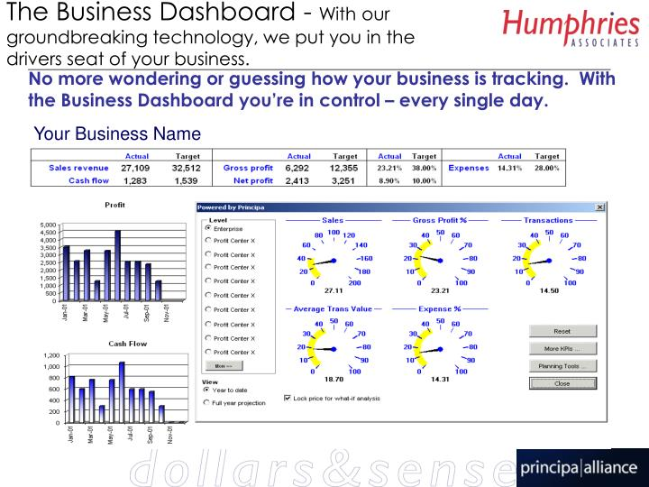 The Business Dashboard -