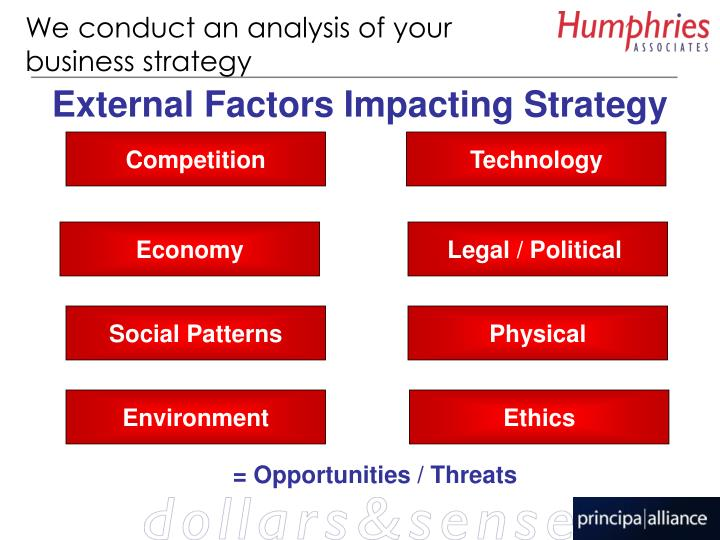 We conduct an analysis of your business strategy
