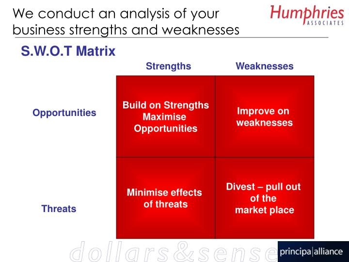 We conduct an analysis of your business strengths and weaknesses