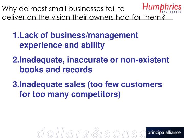 Why do most small businesses fail to