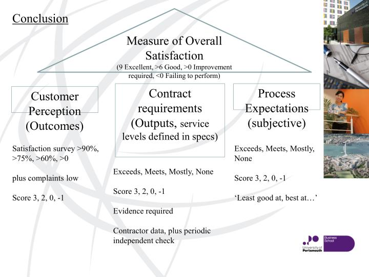 conclusion of customer service Read this business essay and over 88,000 other research documents customer service customer service customer the chosen organization is.