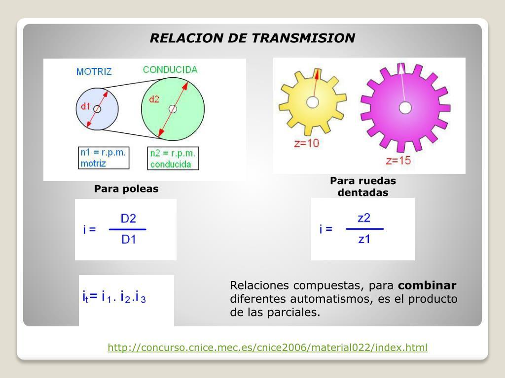 Relación de transmisión poleas