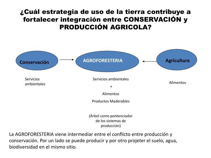 ¿Cuál estrategia de uso de la tierra contribuye a fortalecer integración entre CONSERVACIÓN y PRODUCCIÓN AGRICOLA?