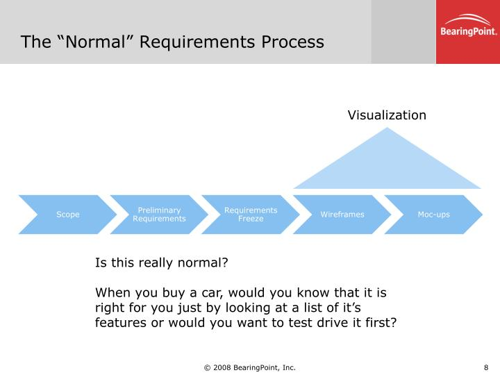"""The """"Normal"""" Requirements Process"""