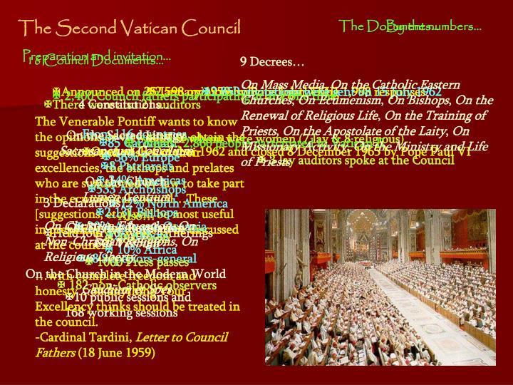 The Second Vatican Council