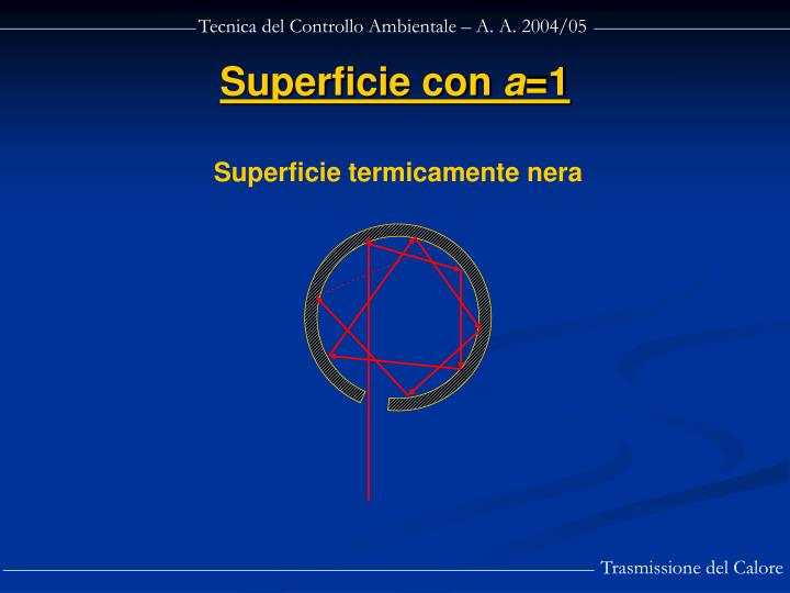 Superficie con