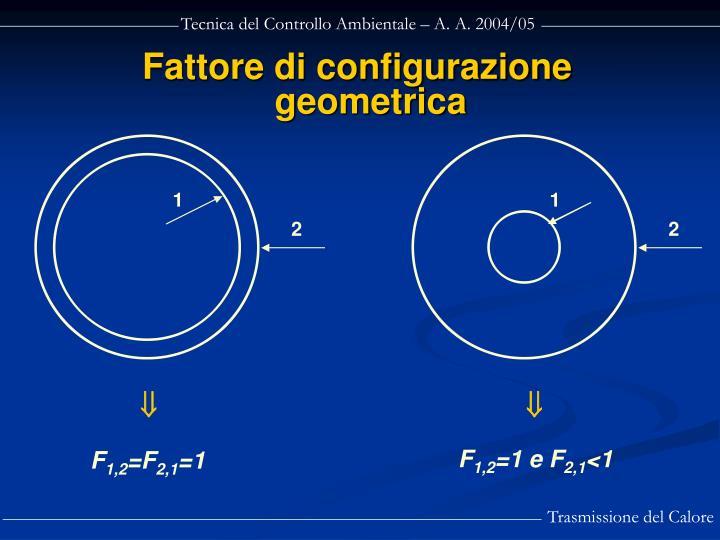 Fattore di configurazione geometrica