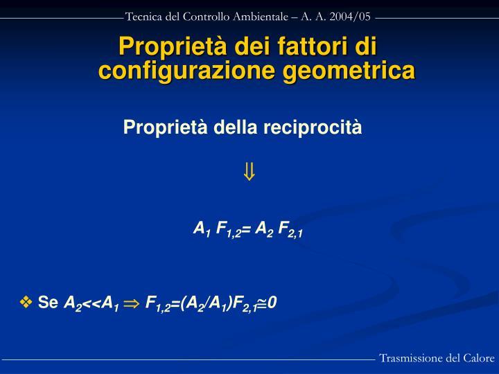 Proprietà dei fattori di configurazione geometrica