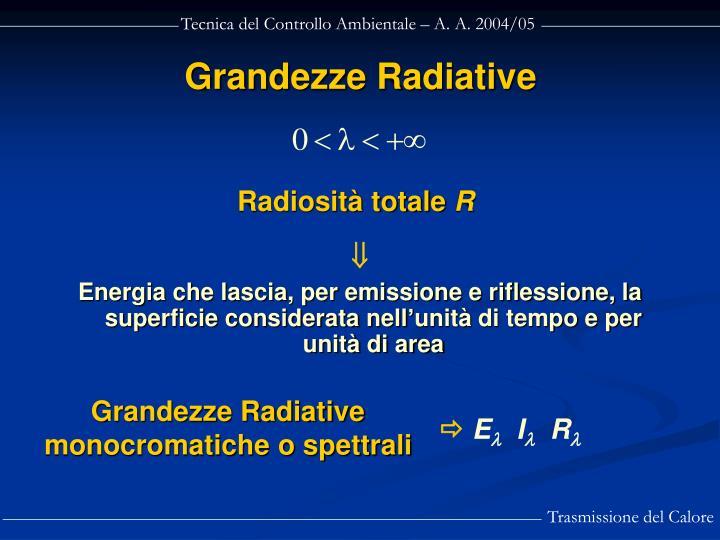 Grandezze Radiative