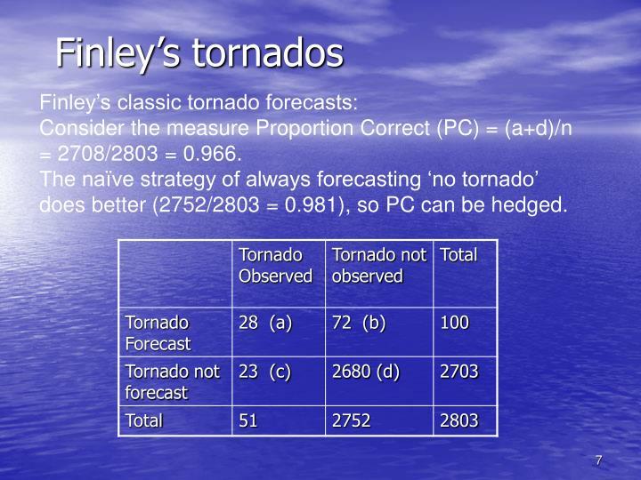 Finley's tornados