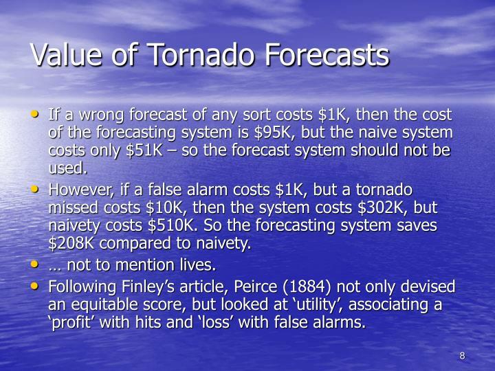 Value of Tornado Forecasts
